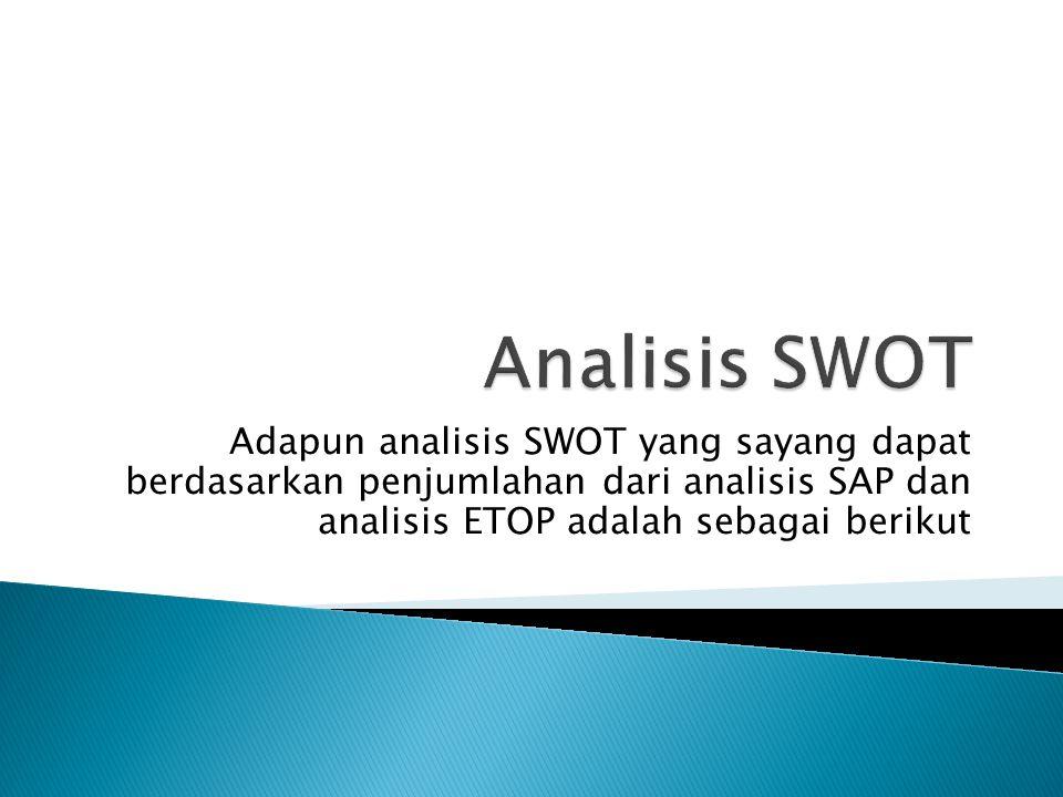 Adapun analisis SWOT yang sayang dapat berdasarkan penjumlahan dari analisis SAP dan analisis ETOP adalah sebagai berikut