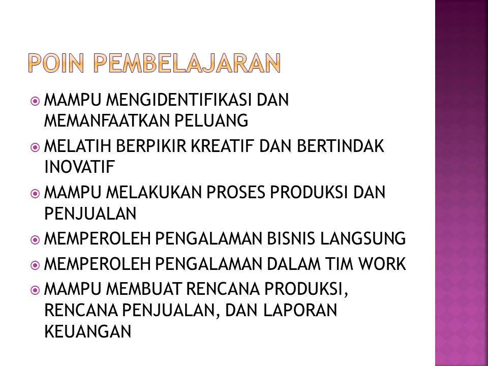  Nama Usaha  Nama vendor (mitra bisnis)  Personil Tim (Ketua dan Anggota)  Deskripsi usaha/produk yang akan dibuat  Latar Belakang pemilihan usaha/produk (kebutuhan pasar)  Segmentasi, Tergetting, Positioning usaha/produk