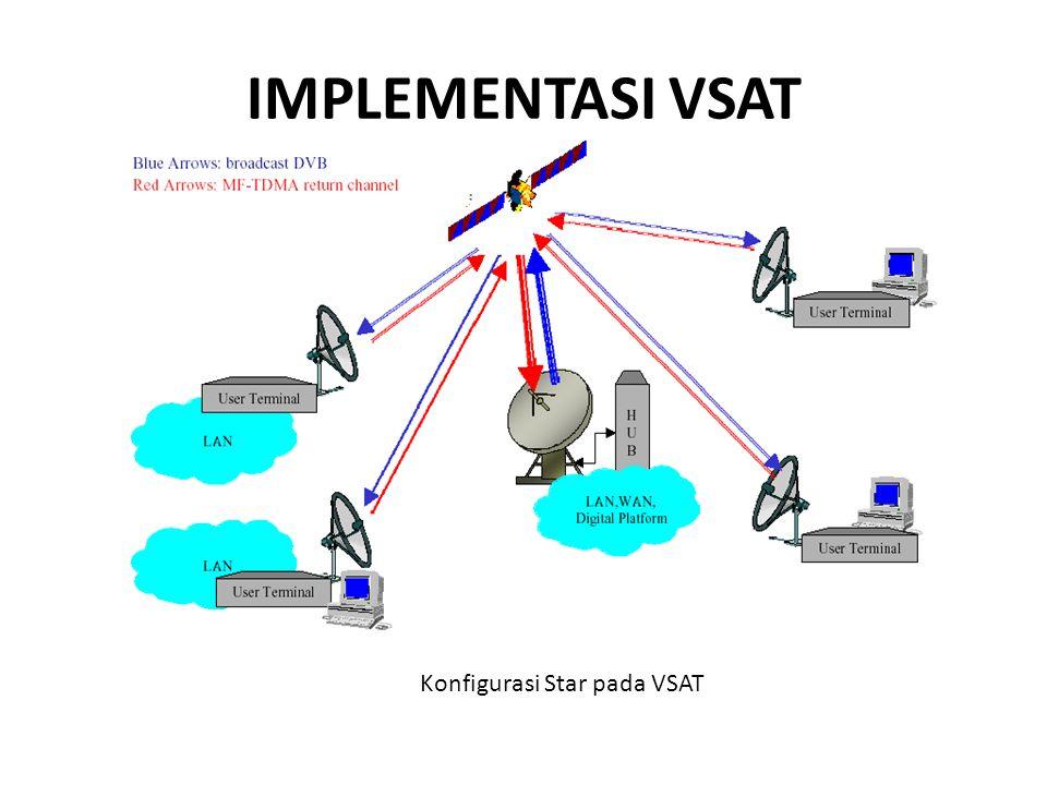 IMPLEMENTASI VSAT Konfigurasi Star pada VSAT