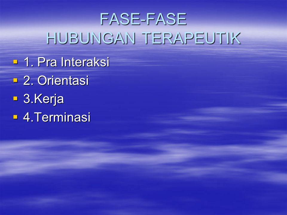 FASE-FASE HUBUNGAN TERAPEUTIK  1. Pra Interaksi  2. Orientasi  3.Kerja  4.Terminasi