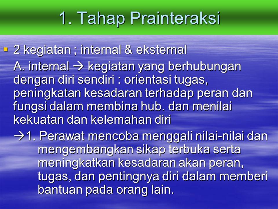 1. Tahap Prainteraksi  2 kegiatan ; internal & eksternal A. internal  kegiatan yang berhubungan dengan diri sendiri : orientasi tugas, peningkatan k