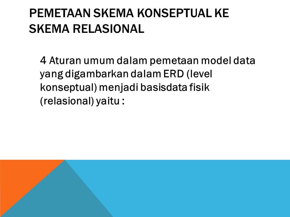 PEMETAAN SKEMA KONSEPTUAL KE SKEMA RELASIONAL 4 Aturan umum dalam pemetaan model data yang digambarkan dalam ERD (level konseptual) menjadi basisdata