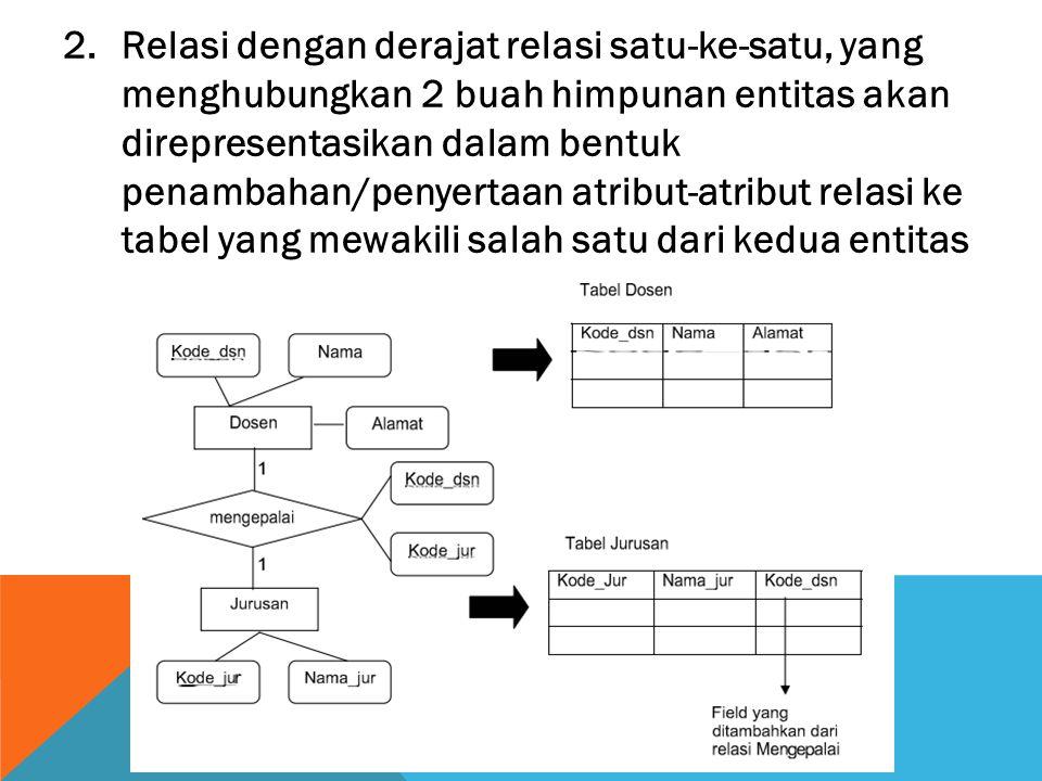 2.Relasi dengan derajat relasi satu-ke-satu, yang menghubungkan 2 buah himpunan entitas akan direpresentasikan dalam bentuk penambahan/penyertaan atri