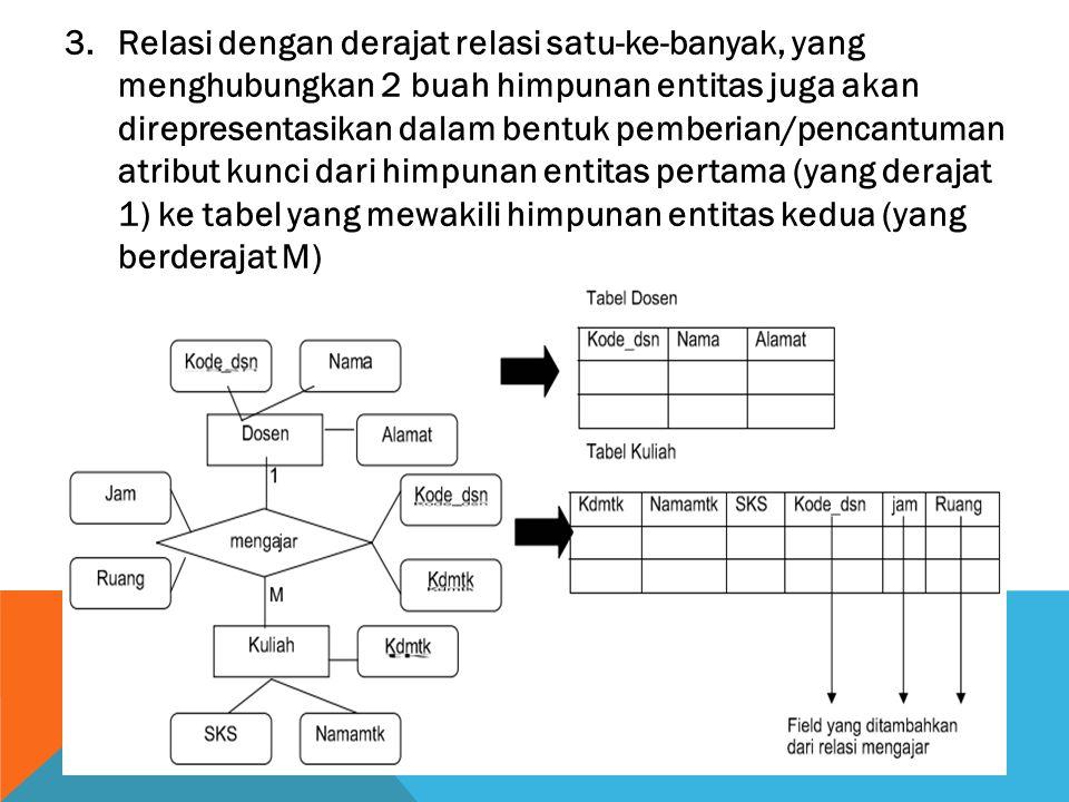 3.Relasi dengan derajat relasi satu-ke-banyak, yang menghubungkan 2 buah himpunan entitas juga akan direpresentasikan dalam bentuk pemberian/pencantum