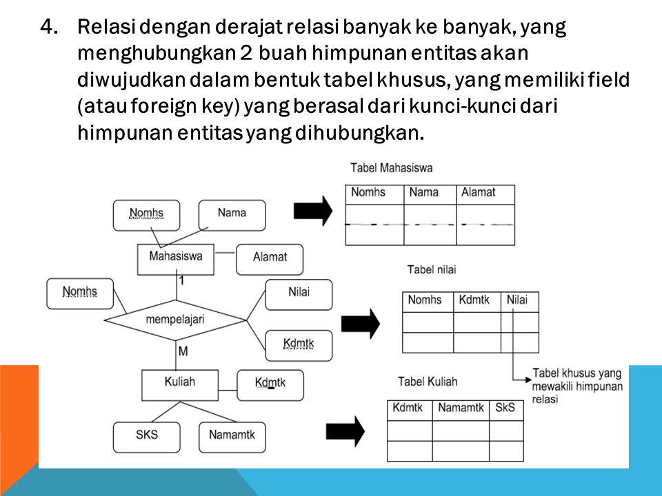 4.Relasi dengan derajat relasi banyak ke banyak, yang menghubungkan 2 buah himpunan entitas akan diwujudkan dalam bentuk tabel khusus, yang memiliki f