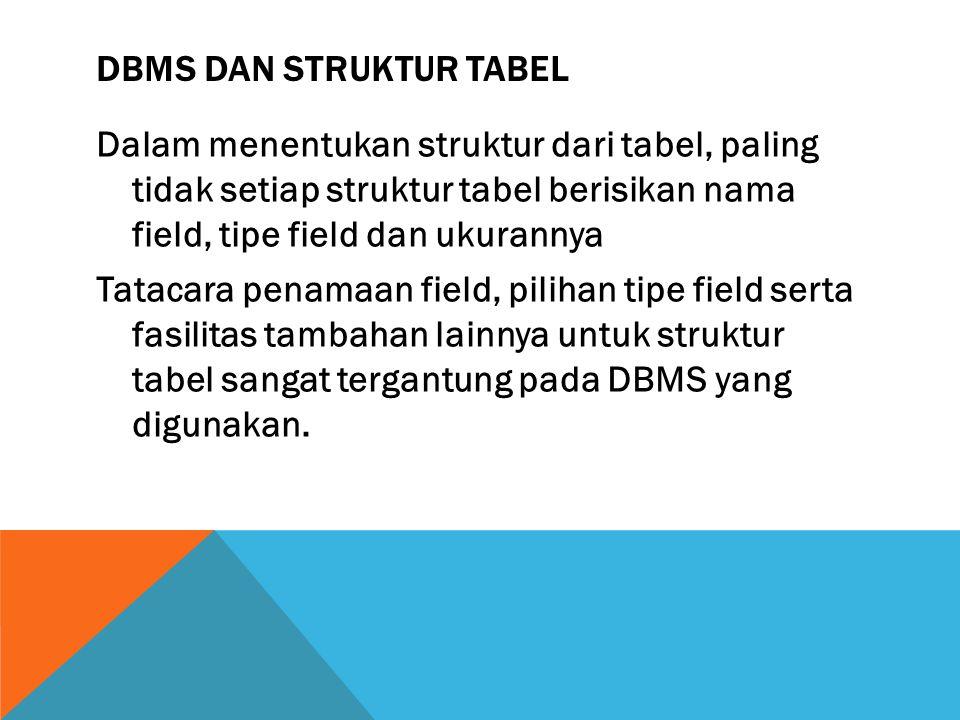 DBMS DAN STRUKTUR TABEL Dalam menentukan struktur dari tabel, paling tidak setiap struktur tabel berisikan nama field, tipe field dan ukurannya Tataca