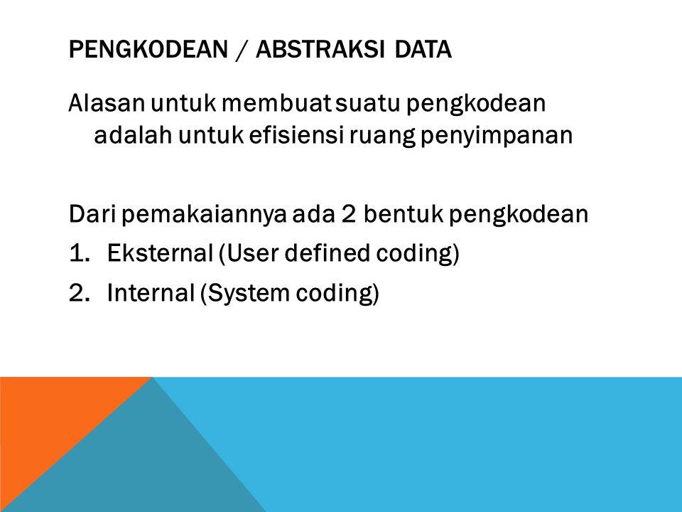 Eksternal (User defined coding) Mewakili pengkodean yang telah digunakan secara terbuka dan dikenal oleh pemakai awam Contoh : Nomor mahasiswa dan kode matakuliah
