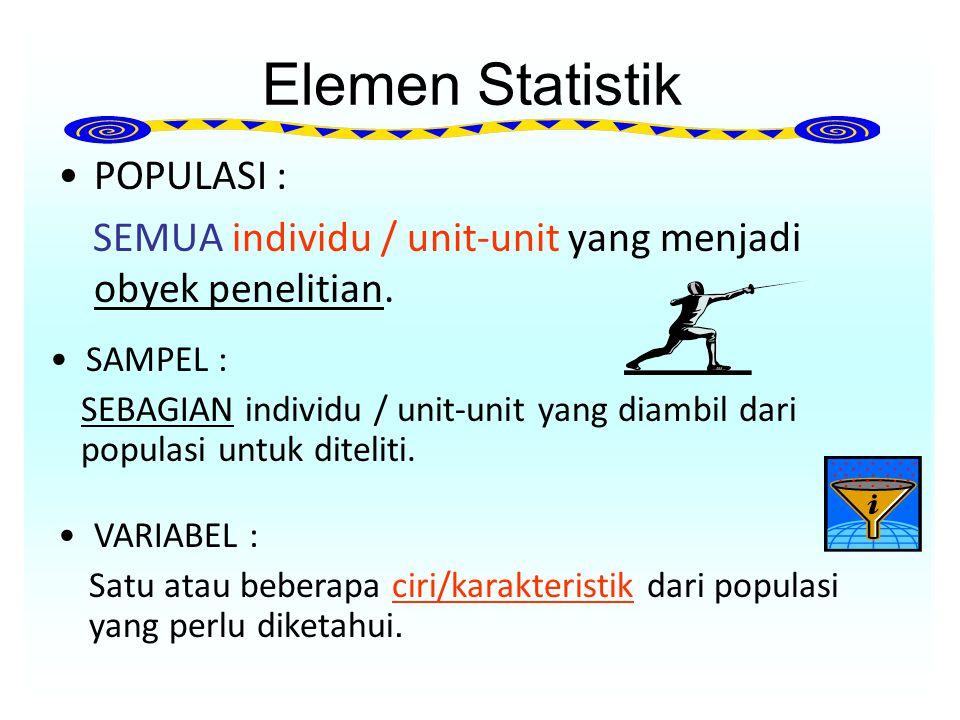 Elemen Statistik POPULASI : SEMUA individu / unit-unit yang menjadi obyek penelitian.