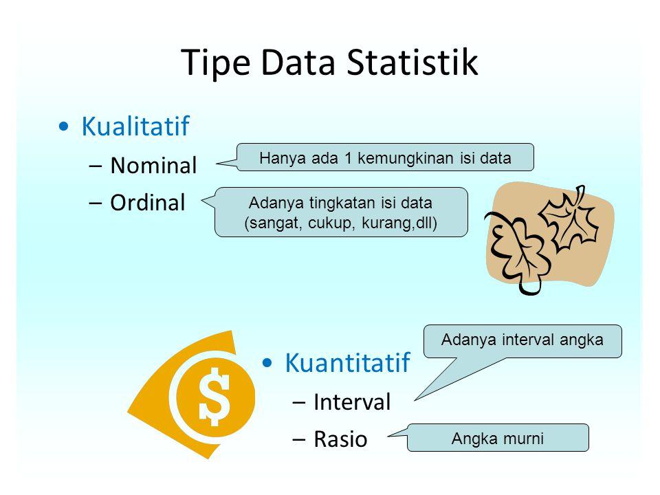 Tipe Data Statistik Kualitatif –Nominal –Ordinal Kuantitatif –Interval –Rasio Hanya ada 1 kemungkinan isi data Adanya tingkatan isi data (sangat, cukup, kurang,dll) Adanya interval angka Angka murni