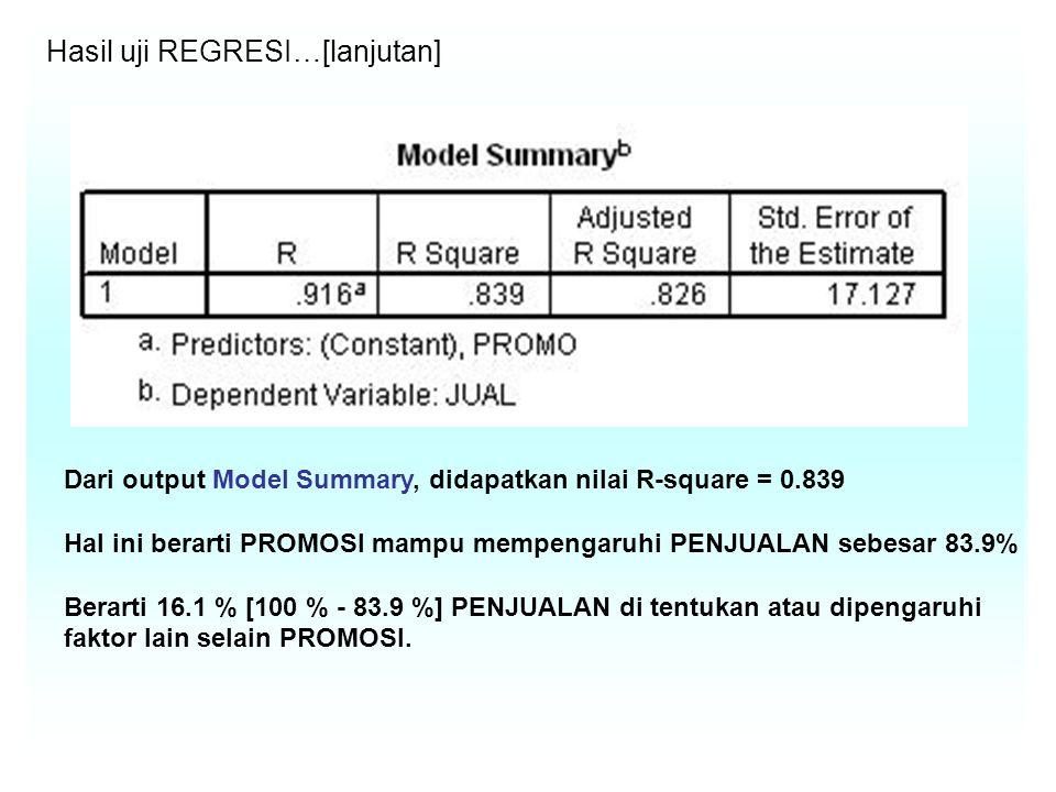Hasil uji REGRESI…[lanjutan] Dari output Model Summary, didapatkan nilai R-square = 0.839 Hal ini berarti PROMOSI mampu mempengaruhi PENJUALAN sebesar 83.9% Berarti 16.1 % [100 % - 83.9 %] PENJUALAN di tentukan atau dipengaruhi faktor lain selain PROMOSI.