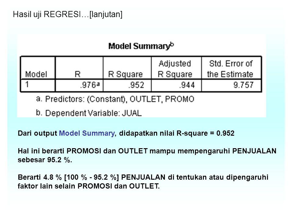 Hasil uji REGRESI…[lanjutan] Dari output Model Summary, didapatkan nilai R-square = 0.952 Hal ini berarti PROMOSI dan OUTLET mampu mempengaruhi PENJUALAN sebesar 95.2 %.