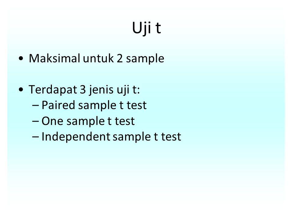 Uji t Maksimal untuk 2 sample Terdapat 3 jenis uji t: –Paired sample t test –One sample t test –Independent sample t test
