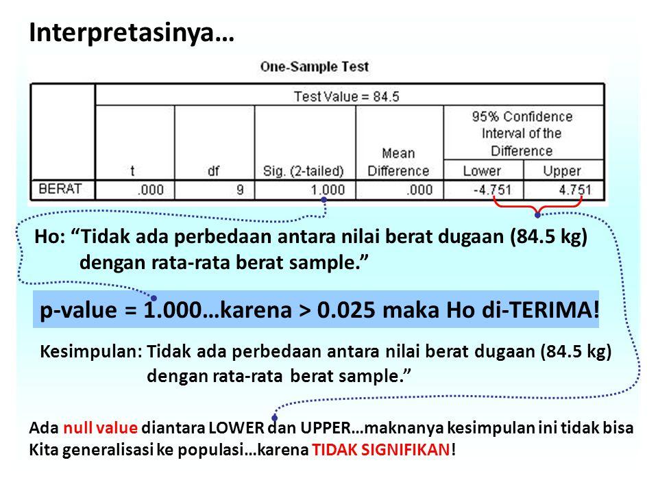 Interpretasinya… Ho: Tidak ada perbedaan antara nilai berat dugaan (84.5 kg) dengan rata-rata berat sample. p-value = 1.000…karena > 0.025 maka Ho di-TERIMA.