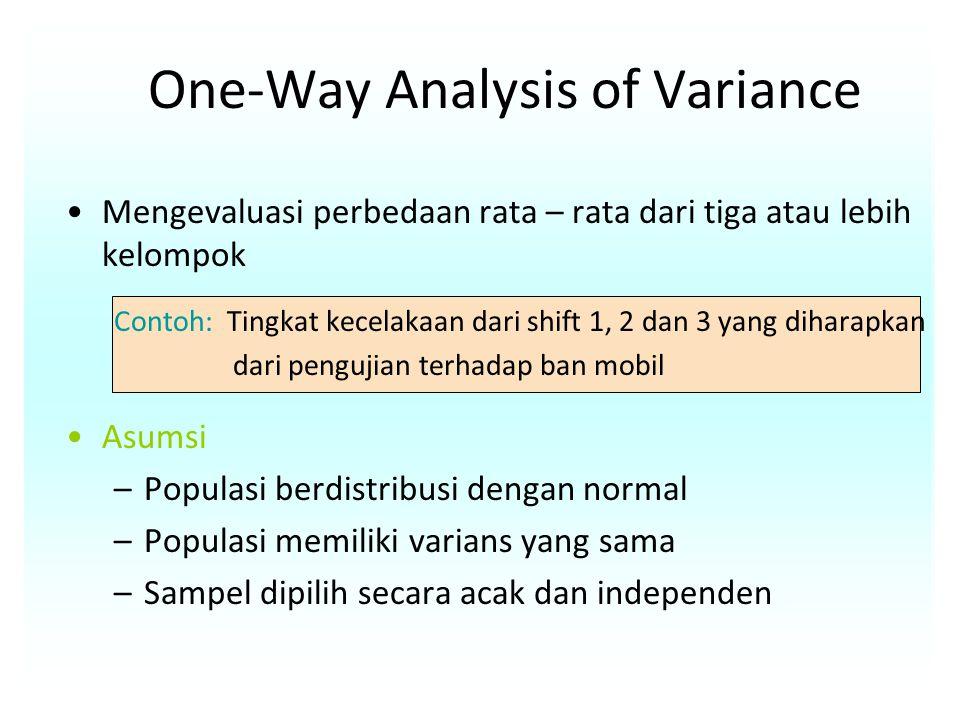 One-Way Analysis of Variance Mengevaluasi perbedaan rata – rata dari tiga atau lebih kelompok Contoh: Tingkat kecelakaan dari shift 1, 2 dan 3 yang diharapkan dari pengujian terhadap ban mobil Asumsi –Populasi berdistribusi dengan normal –Populasi memiliki varians yang sama –Sampel dipilih secara acak dan independen