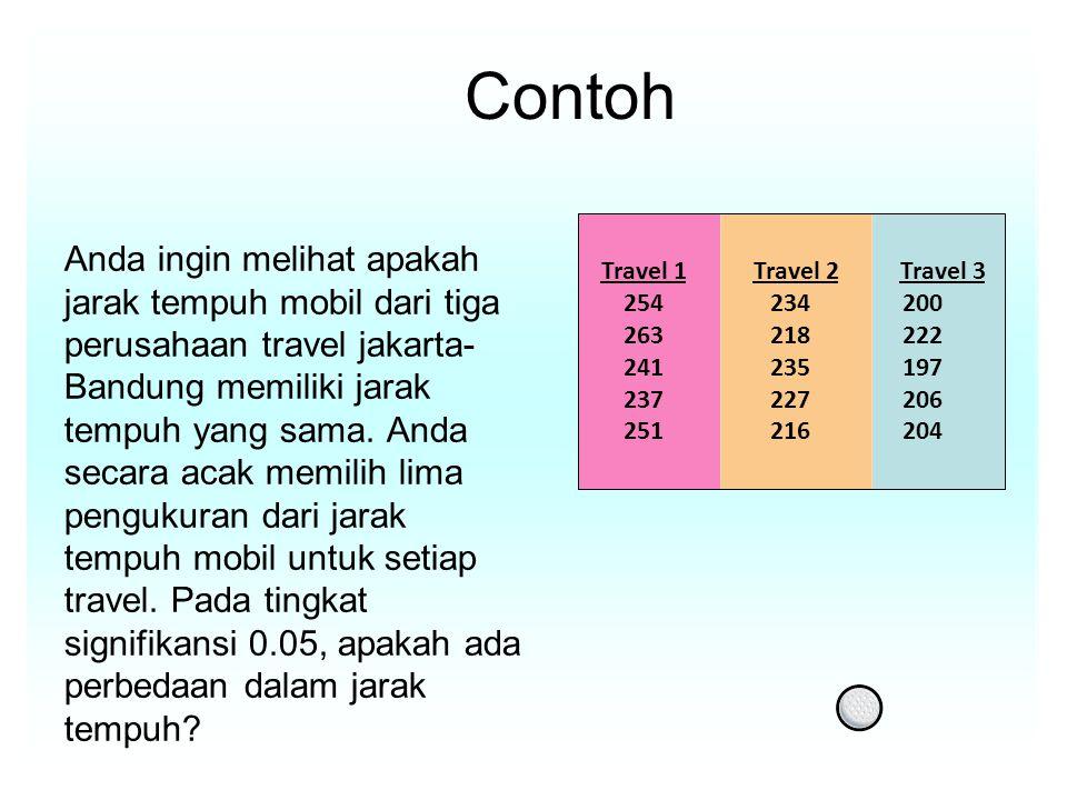 Contoh Anda ingin melihat apakah jarak tempuh mobil dari tiga perusahaan travel jakarta- Bandung memiliki jarak tempuh yang sama.