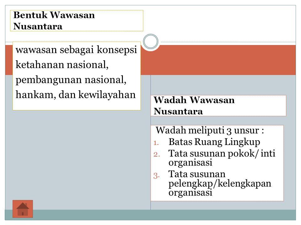 Bentuk Wawasan Nusantara Wadah Wawasan Nusantara wawasan sebagai konsepsi ketahanan nasional, pembangunan nasional, hankam, dan kewilayahan Wadah meliputi 3 unsur : 1.