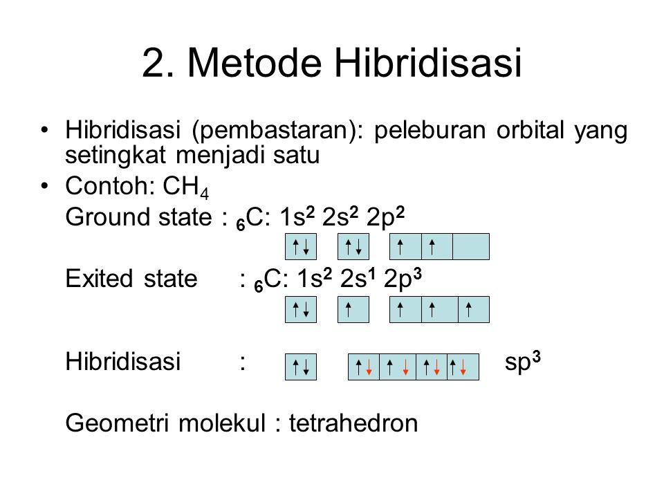 2. Metode Hibridisasi Hibridisasi (pembastaran): peleburan orbital yang setingkat menjadi satu Contoh: CH 4 Ground state : 6 C: 1s 2 2s 2 2p 2 Exited