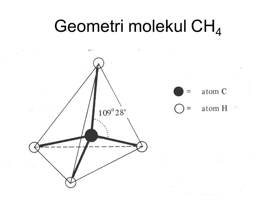 Geometri molekul CH 4