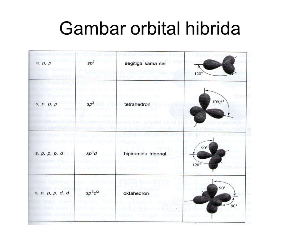 Gambar orbital hibrida