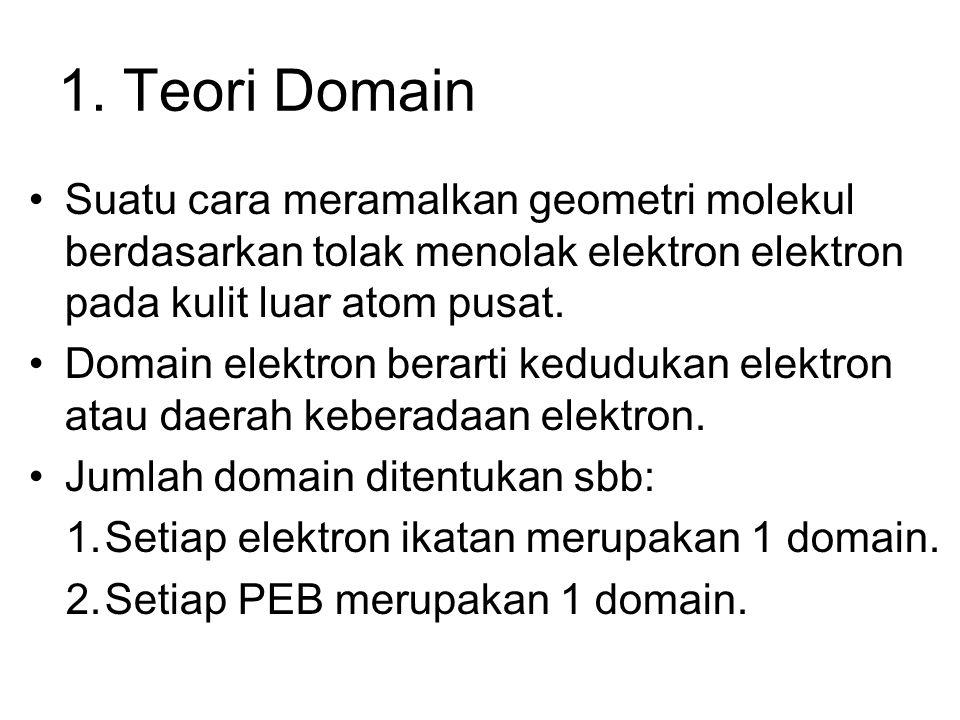 1. Teori Domain Suatu cara meramalkan geometri molekul berdasarkan tolak menolak elektron elektron pada kulit luar atom pusat. Domain elektron berarti