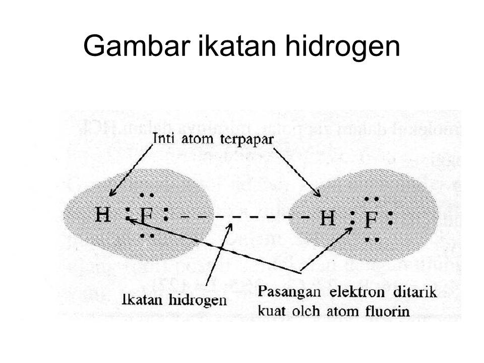 Gambar ikatan hidrogen