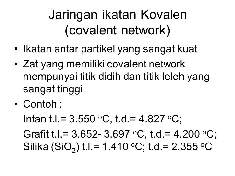 Jaringan ikatan Kovalen (covalent network) Ikatan antar partikel yang sangat kuat Zat yang memiliki covalent network mempunyai titik didih dan titik leleh yang sangat tinggi Contoh : Intan t.l.= 3.550 o C, t.d.= 4.827 o C; Grafit t.l.= 3.652- 3.697 o C, t.d.= 4.200 o C; Silika (SiO 2 ) t.l.= 1.410 o C; t.d.= 2.355 o C