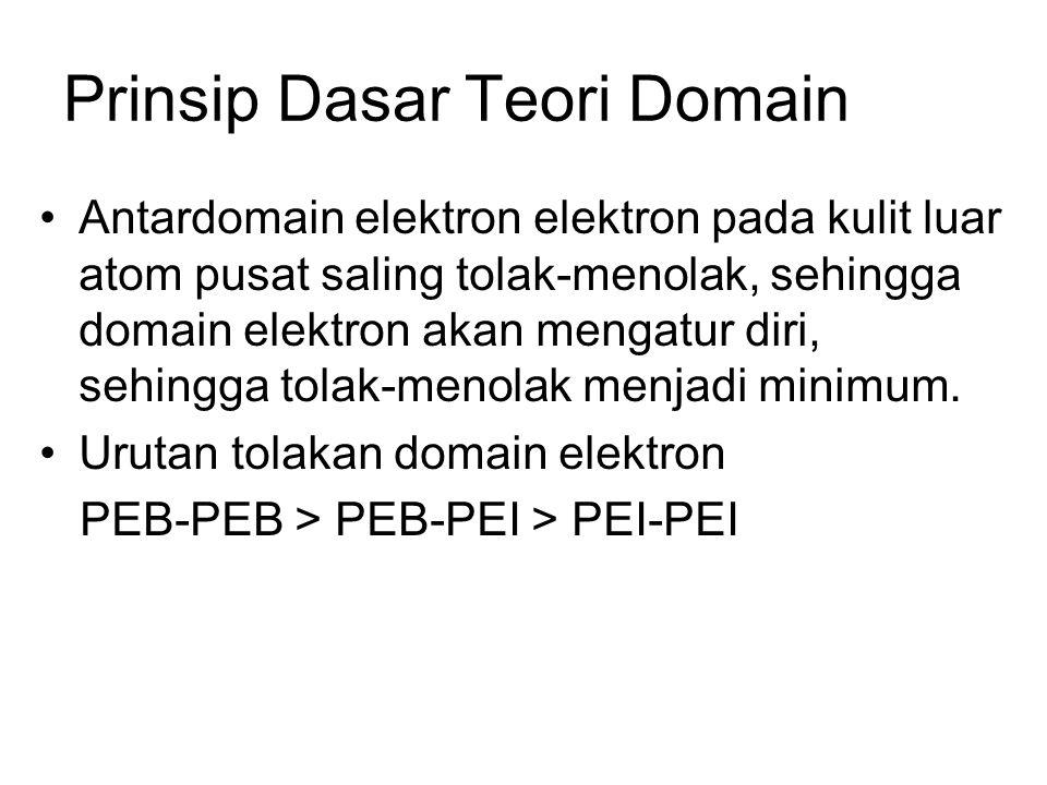 Prinsip Dasar Teori Domain Antardomain elektron elektron pada kulit luar atom pusat saling tolak-menolak, sehingga domain elektron akan mengatur diri, sehingga tolak-menolak menjadi minimum.