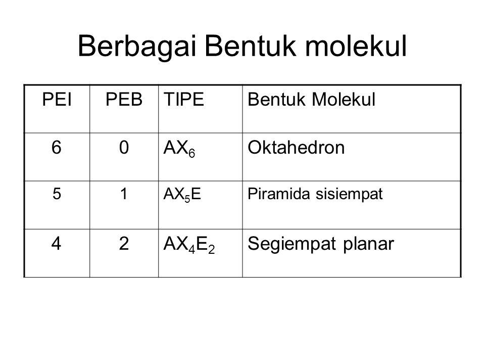 Berbagai Bentuk molekul PEIPEBTIPEBentuk Molekul 60AX 6 Oktahedron 51AX 5 EPiramida sisiempat 42AX 4 E 2 Segiempat planar