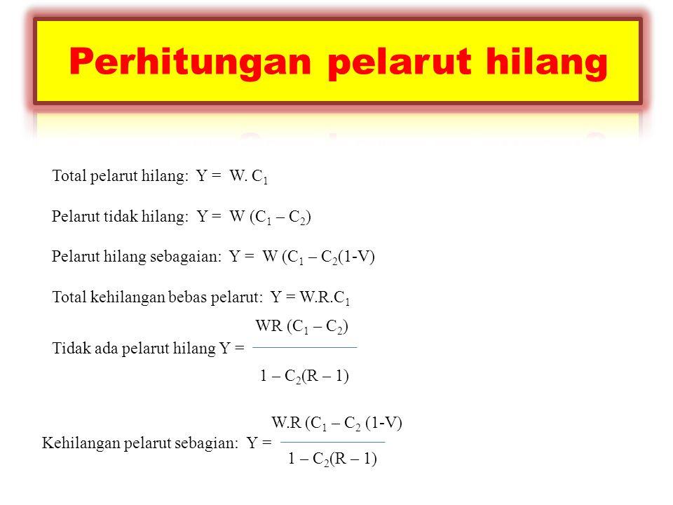 Total pelarut hilang: Y = W. C 1 Pelarut tidak hilang: Y = W (C 1 – C 2 ) Pelarut hilang sebagaian: Y = W (C 1 – C 2 (1-V) Total kehilangan bebas pela