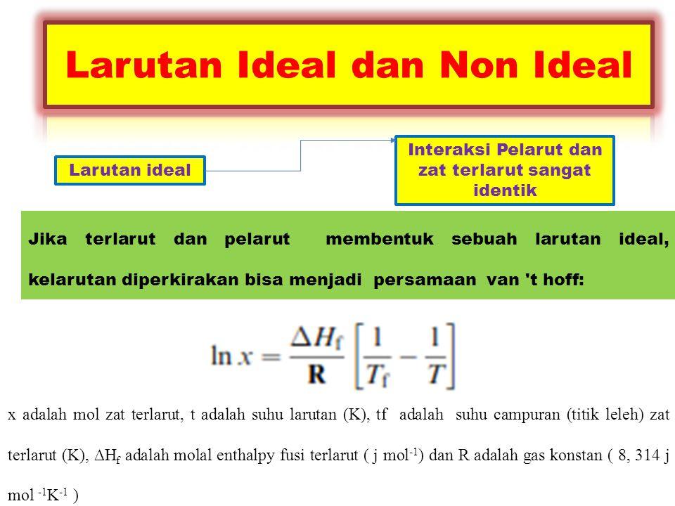 Larutan ideal Interaksi Pelarut dan zat terlarut sangat identik Jika terlarut dan pelarut membentuk sebuah larutan ideal, kelarutan diperkirakan bisa