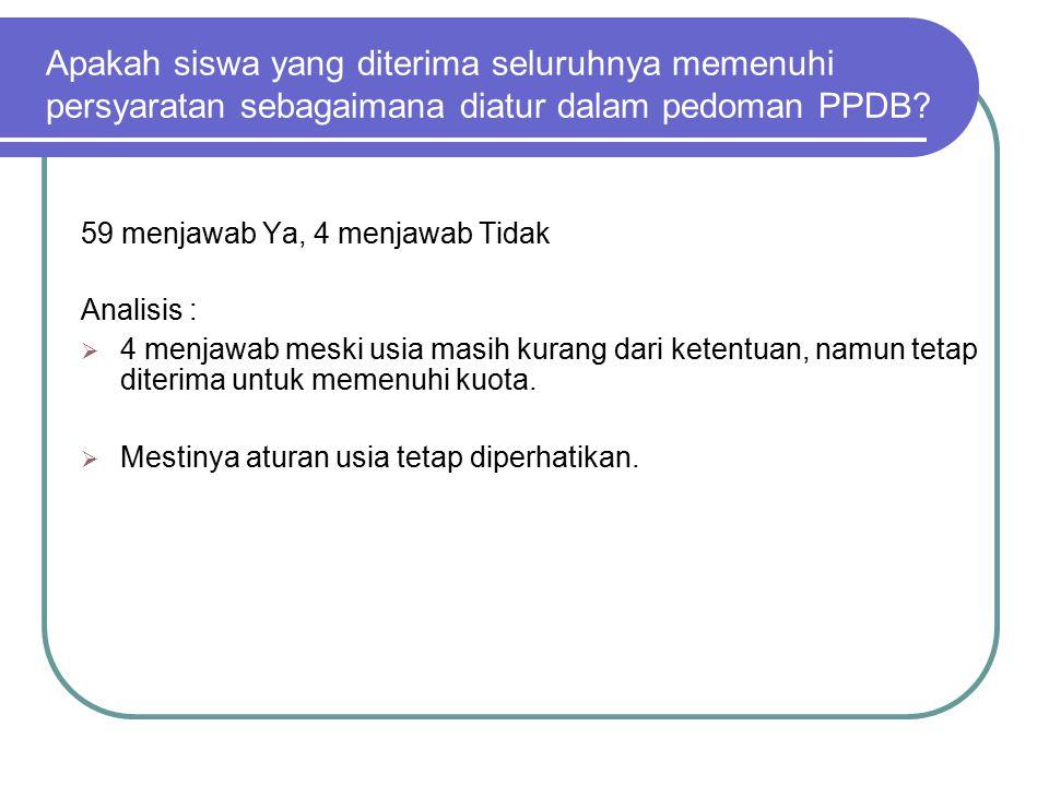 Apakah siswa yang diterima seluruhnya memenuhi persyaratan sebagaimana diatur dalam pedoman PPDB.