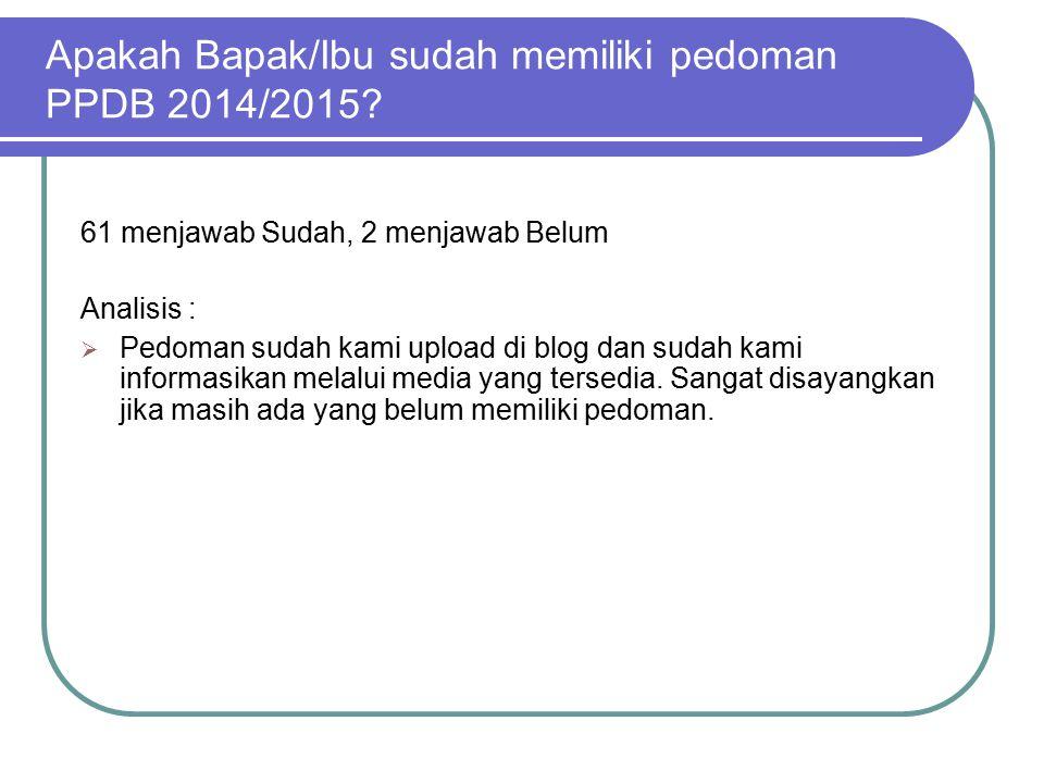 Apakah kegiatan PPDB mengikuti dan sesuai dengan pedoman PPDB 2014/2015.