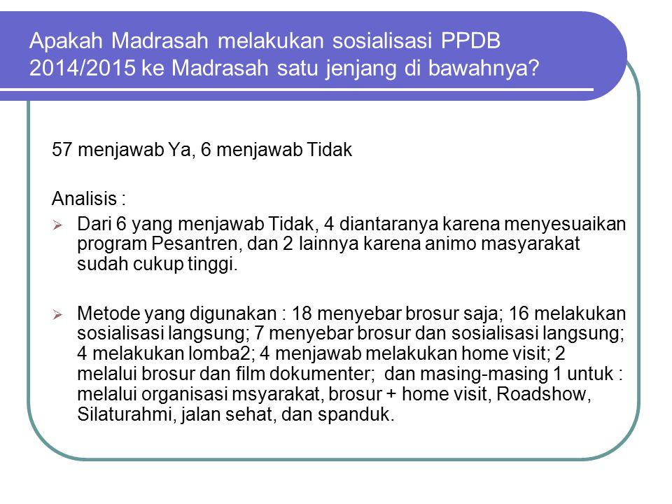 Apakah Madrasah melakukan sosialisasi PPDB 2014/2015 ke Madrasah satu jenjang di bawahnya.