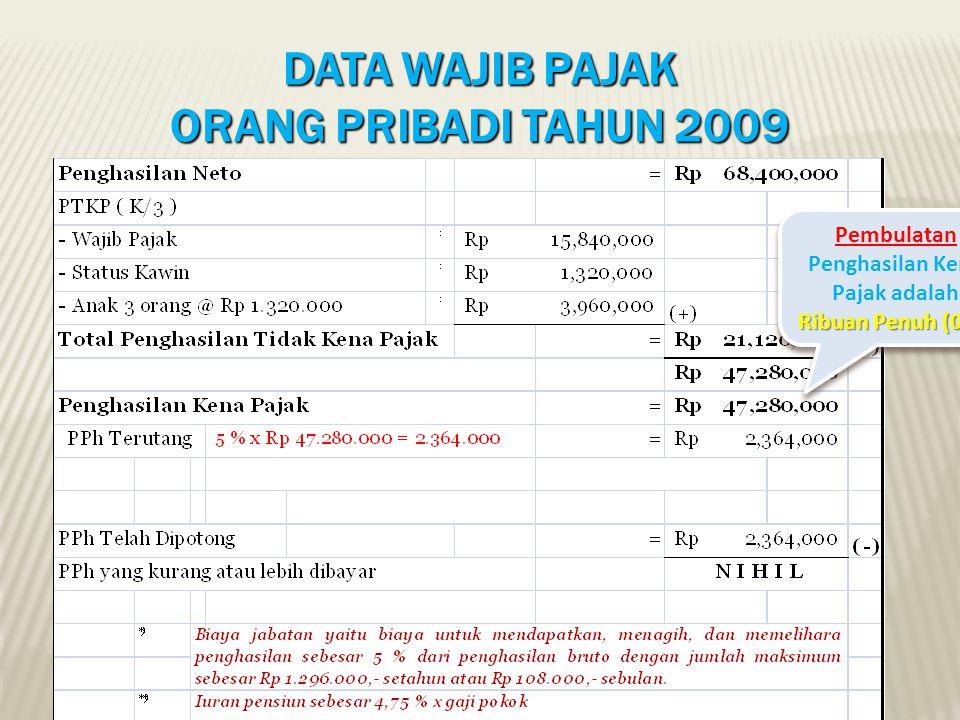 DATA WAJIB PAJAK ORANG PRIBADI TAHUN 2009 Ribuan Penuh (000) Pembulatan Penghasilan Kena Pajak adalah Ribuan Penuh (000)