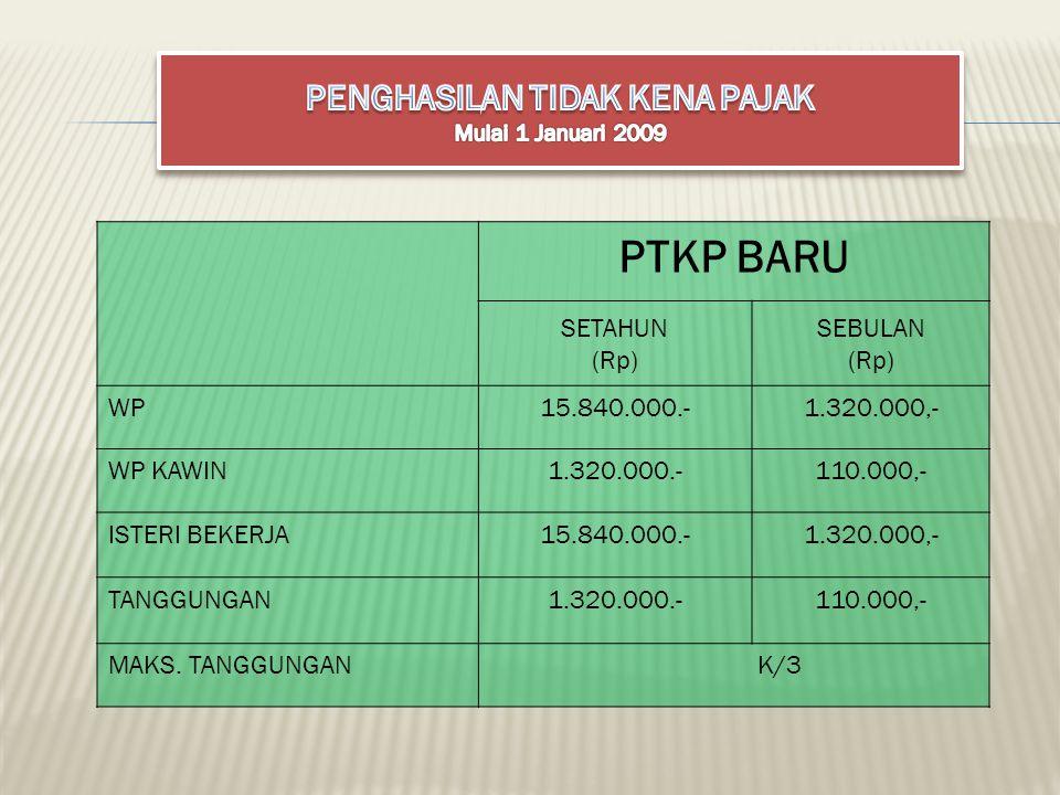 PTKP BARU SETAHUN (Rp) SEBULAN (Rp) WP15.840.000.-1.320.000,- WP KAWIN1.320.000.-110.000,- ISTERI BEKERJA15.840.000.-1.320.000,- TANGGUNGAN1.320.000.-