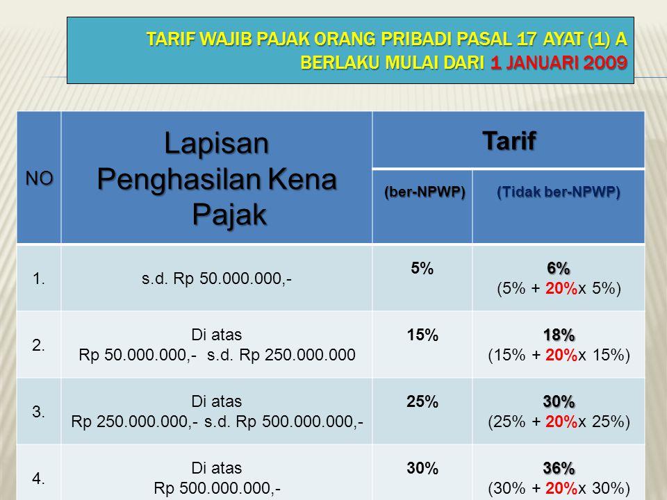 NOLapisan Penghasilan Kena Pajak Tarif (ber-NPWP) (ber-NPWP) (Tidak ber-NPWP) 1.s.d. Rp 50.000.000,- 5%6% (5% + 20%x 5%) 2. Di atas Rp 50.000.000,- s.