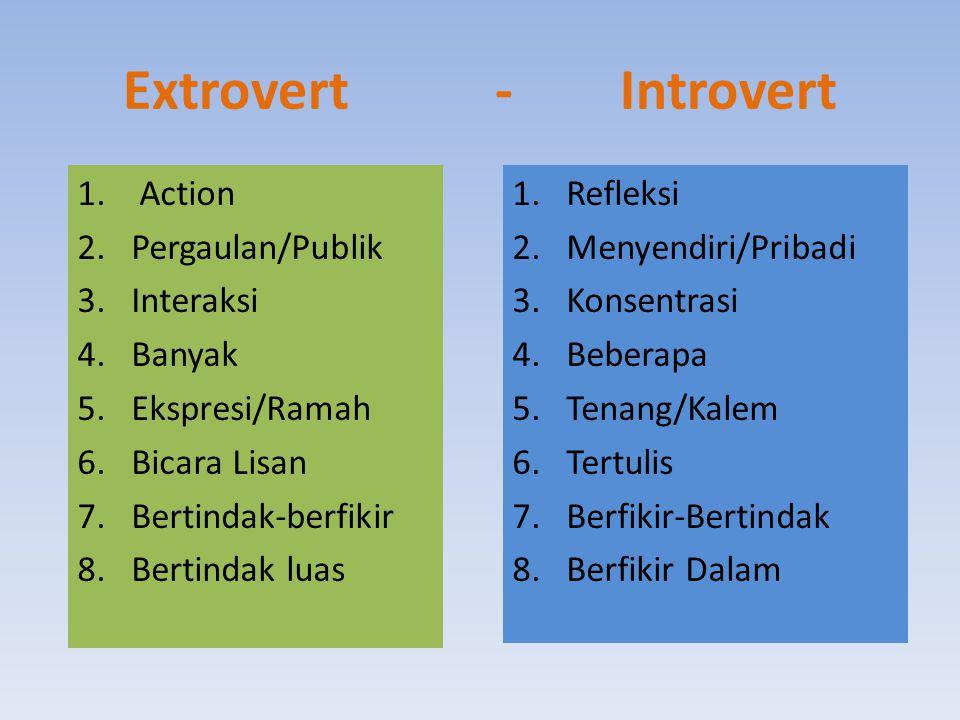 Extrovert - Introvert 1.