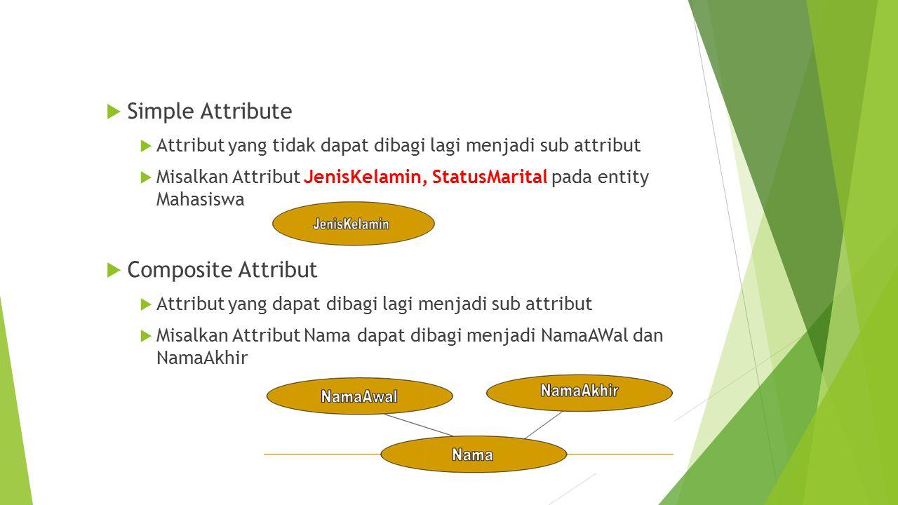  Simple Attribute  Attribut yang tidak dapat dibagi lagi menjadi sub attribut  Misalkan Attribut JenisKelamin, StatusMarital pada entity Mahasiswa  Composite Attribut  Attribut yang dapat dibagi lagi menjadi sub attribut  Misalkan Attribut Nama dapat dibagi menjadi NamaAWal dan NamaAkhir