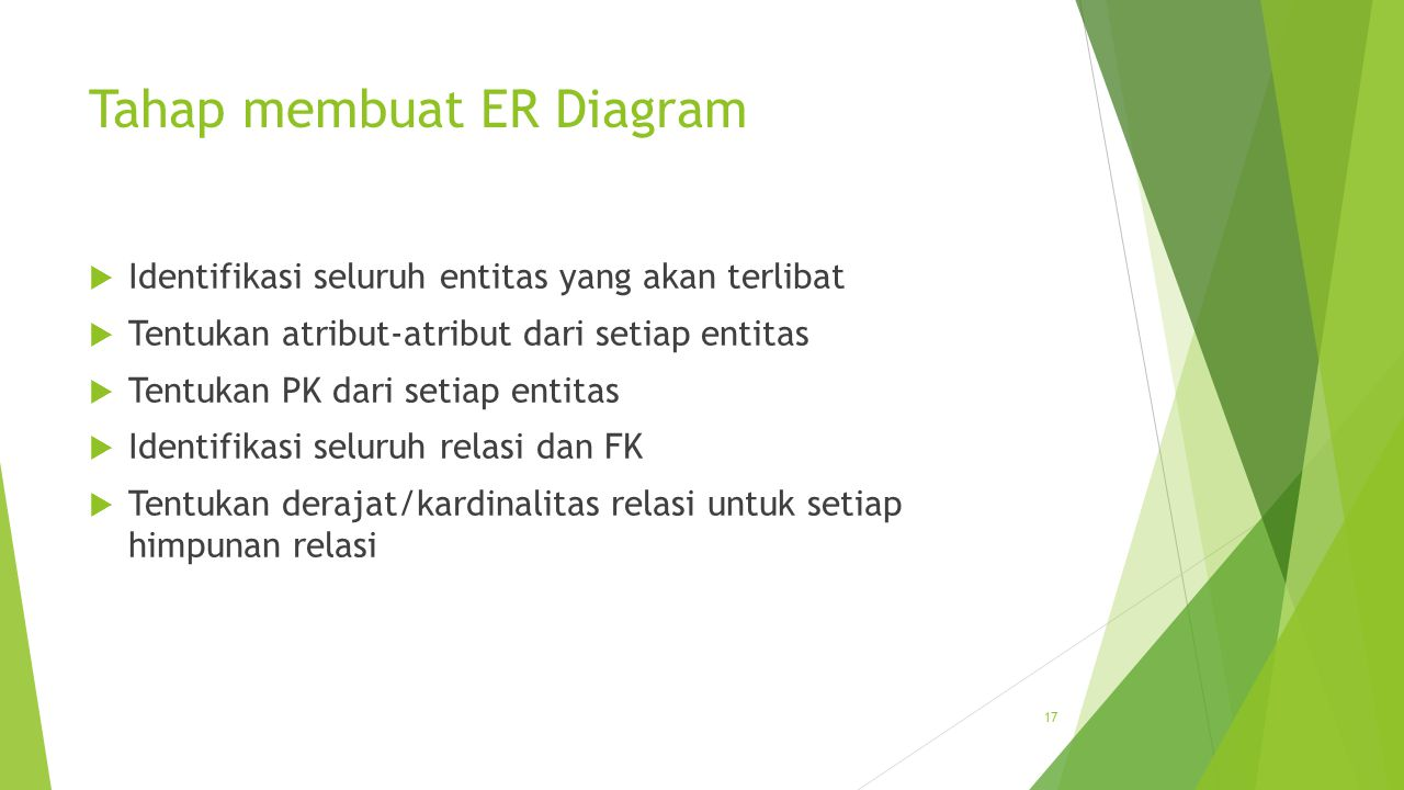 17 Tahap membuat ER Diagram  Identifikasi seluruh entitas yang akan terlibat  Tentukan atribut-atribut dari setiap entitas  Tentukan PK dari setiap