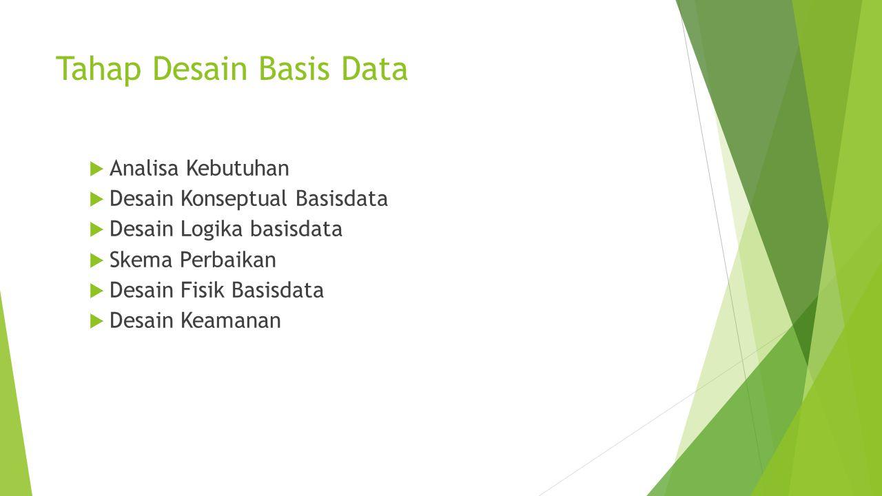 Tahap Desain Basis Data  Analisa Kebutuhan  Desain Konseptual Basisdata  Desain Logika basisdata  Skema Perbaikan  Desain Fisik Basisdata  Desain Keamanan