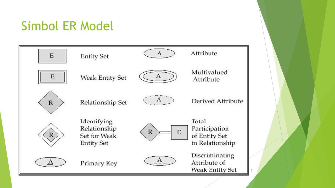 7 Simbol ER Model