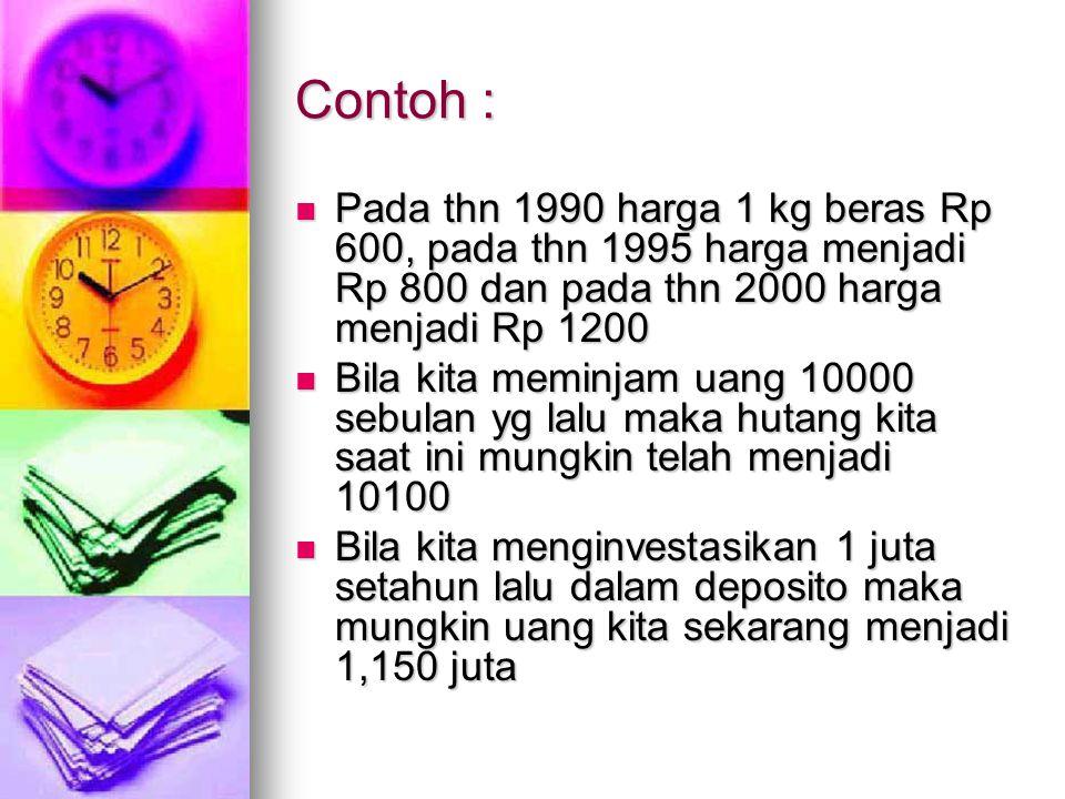 Contoh : Pada thn 1990 harga 1 kg beras Rp 600, pada thn 1995 harga menjadi Rp 800 dan pada thn 2000 harga menjadi Rp 1200 Pada thn 1990 harga 1 kg be