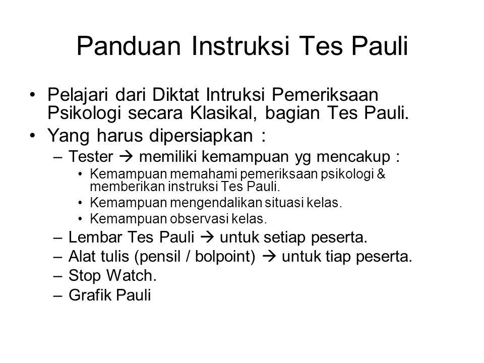 Panduan Instruksi Tes Pauli Pelajari dari Diktat Intruksi Pemeriksaan Psikologi secara Klasikal, bagian Tes Pauli. Yang harus dipersiapkan : –Tester 
