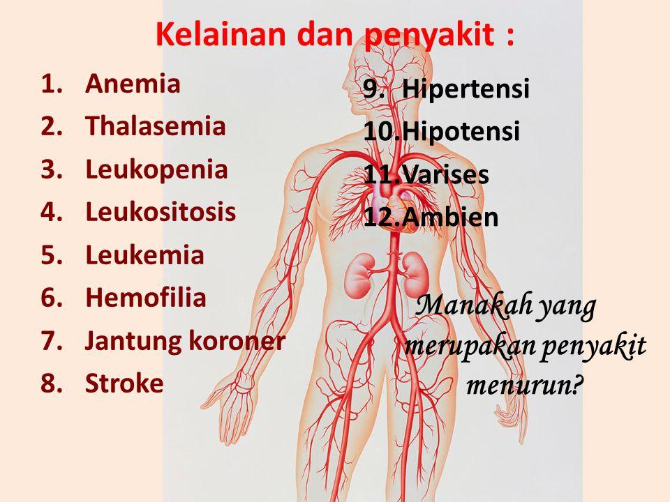 Kelainan dan penyakit : 1.Anemia 2.Thalasemia 3.Leukopenia 4.Leukositosis 5.Leukemia 6.Hemofilia 7.Jantung koroner 8.Stroke 9.Hipertensi 10.Hipotensi 11.Varises 12.Ambien Manakah yang merupakan penyakit menurun?
