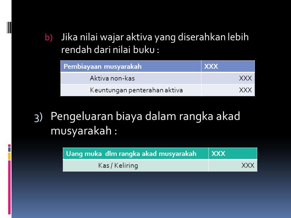 b) Jika nilai wajar aktiva yang diserahkan lebih rendah dari nilai buku : 3) Pengeluaran biaya dalam rangka akad musyarakah : Pembiayaan musyarakahXXX