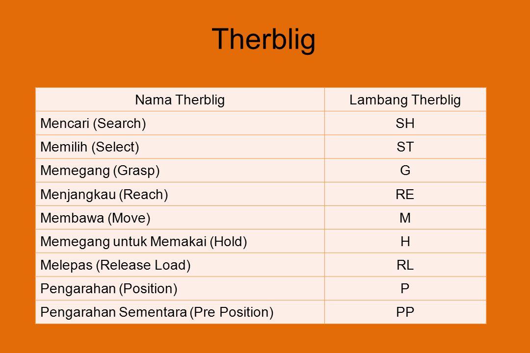 Therblig Nama TherbligLambang Therblig Mencari (Search)SH Memilih (Select)ST Memegang (Grasp)G Menjangkau (Reach)RE Membawa (Move)M Memegang untuk Mem