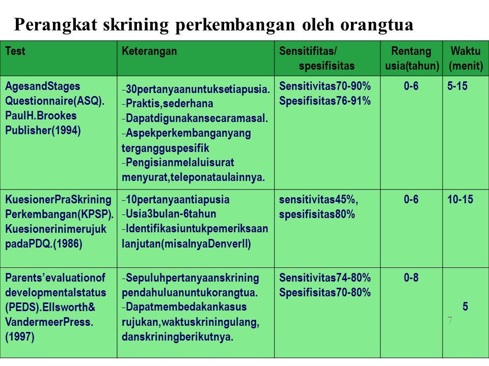 TestKeteranganSensitifitas/ spesifisitas Rentang usia(tahun) Waktu (menit) AgesandStages Questionnaire(ASQ).