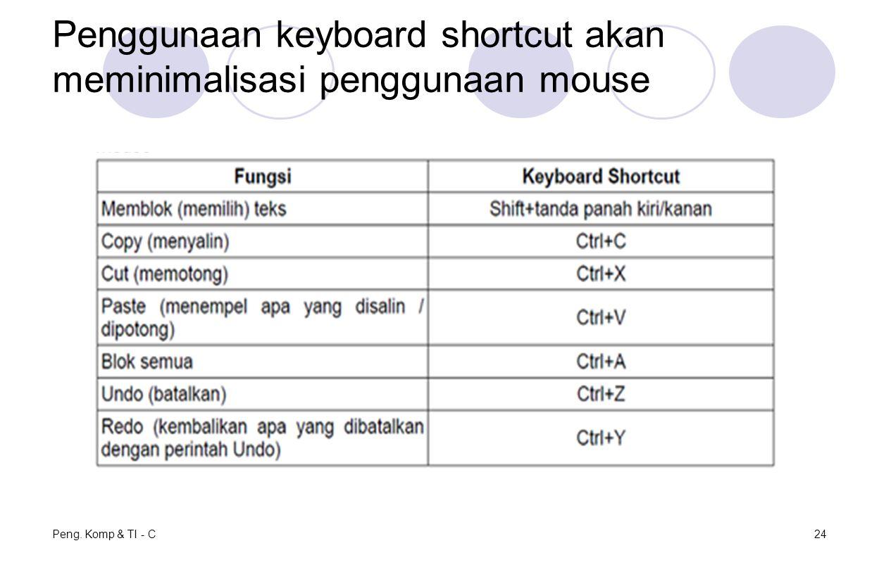 Penggunaan keyboard shortcut akan meminimalisasi penggunaan mouse Peng. Komp & TI - C24