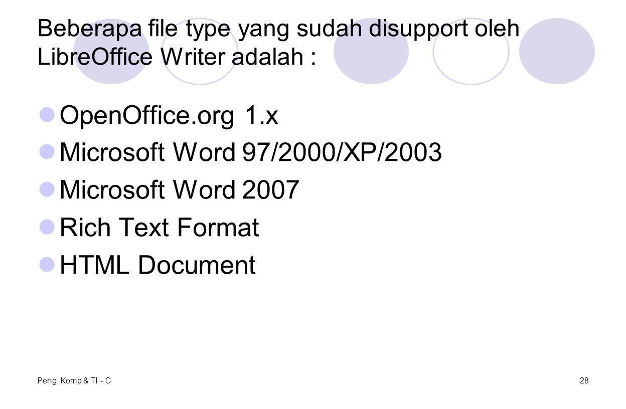Beberapa file type yang sudah disupport oleh LibreOffice Writer adalah : OpenOffice.org 1.x Microsoft Word 97/2000/XP/2003 Microsoft Word 2007 Rich Te