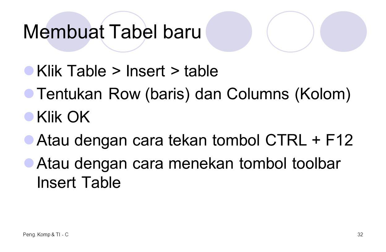 Membuat Tabel baru Klik Table > Insert > table Tentukan Row (baris) dan Columns (Kolom) Klik OK Atau dengan cara tekan tombol CTRL + F12 Atau dengan c
